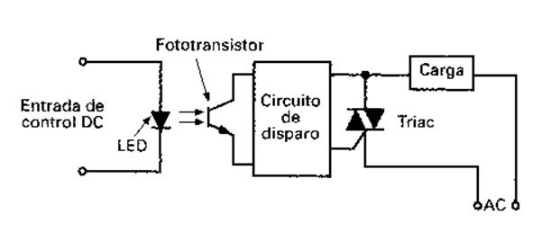 tema 59  u2013 circuitos de conmutaci u00f3n con rel u00e9s
