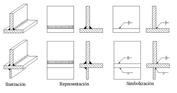 Tema 25  Normalizacin y simbologa en dibujo tcnico  Oposinet